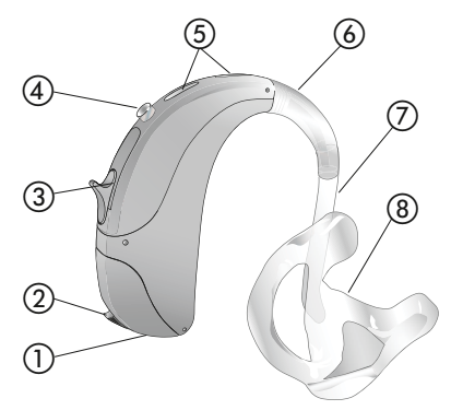 hearing aid user guide sections